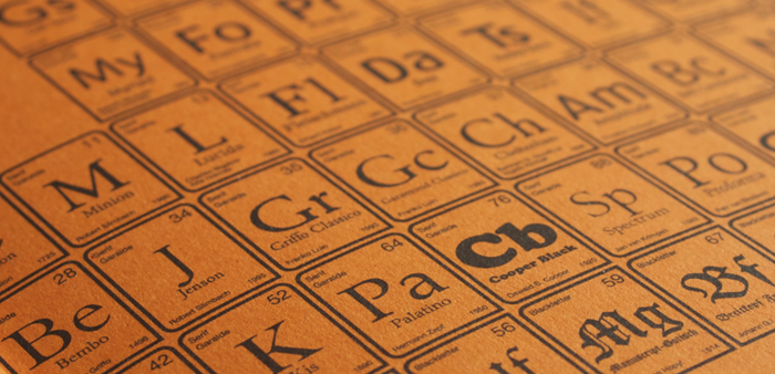 Just My Type - Periodic Table of Typefaces