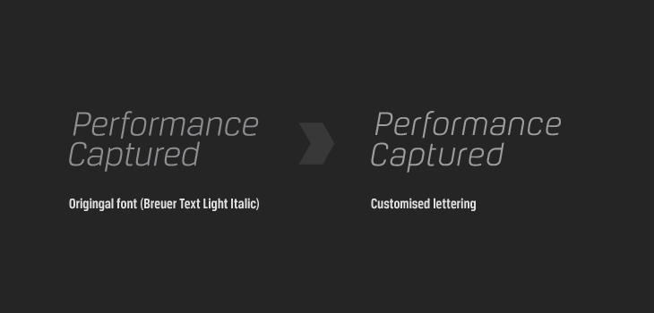 Performance Captured type development